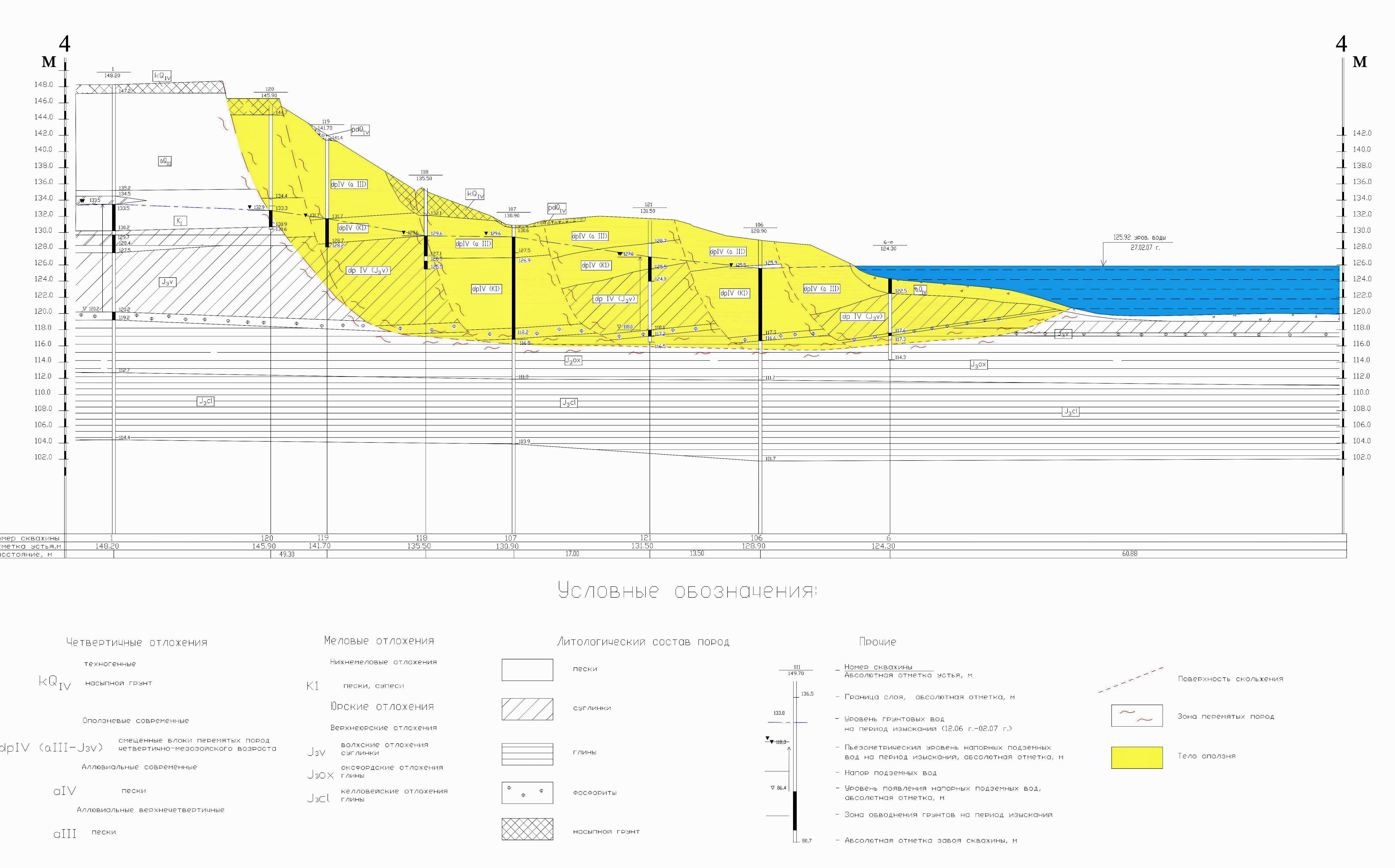 Программы по инженерной геологии